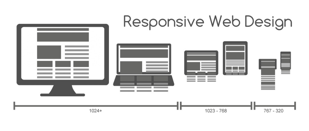 Responsive images solution